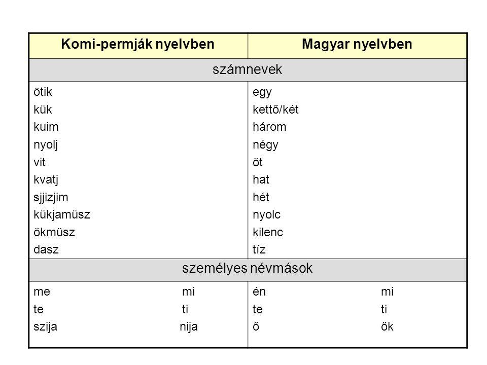 Komi-permják nyelvbenMagyar nyelvben számnevek ötik kük kuim nyolj vit kvatj sjjizjim kükjamüsz ökmüsz dasz egy kettő/két három négy öt hat hét nyolc