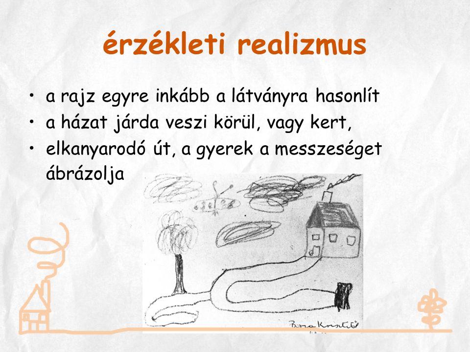 érzékleti realizmus •a rajz egyre inkább a látványra hasonlít •a házat járda veszi körül, vagy kert, •elkanyarodó út, a gyerek a messzeséget ábrázolja