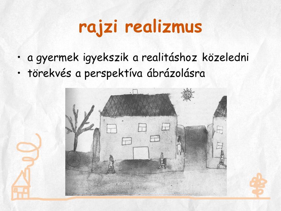 rajzi realizmus •a gyermek igyekszik a realitáshoz közeledni •törekvés a perspektíva ábrázolásra