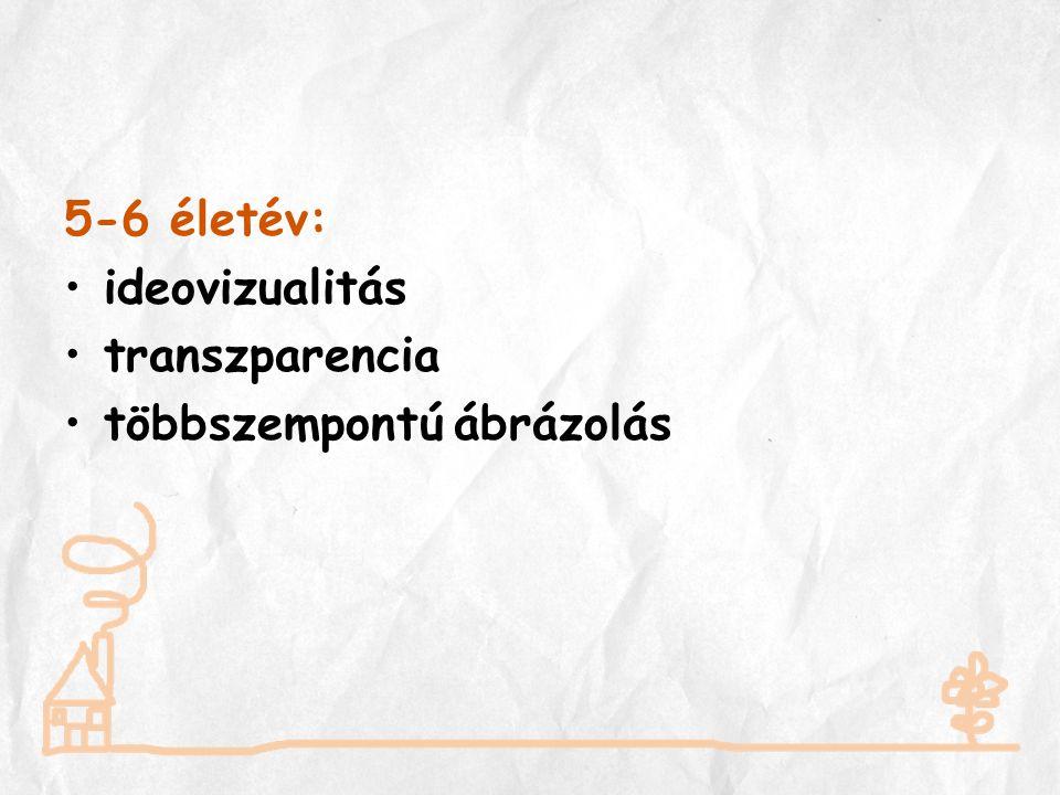 5-6 életév: •ideovizualitás •transzparencia •többszempontú ábrázolás