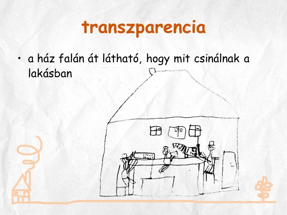 transzparencia •a ház falán át látható, hogy mit csinálnak a lakásban