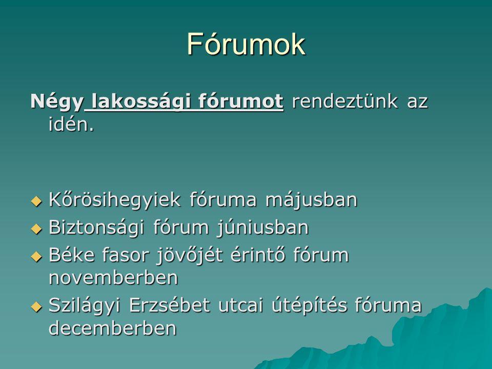 Fórumok Négy lakossági fórumot rendeztünk az idén.