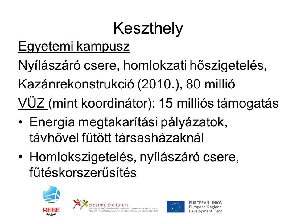 Keszthely Egyetemi kampusz Nyílászáró csere, homlokzati hőszigetelés, Kazánrekonstrukció (2010.), 80 millió VÜZ (mint koordinátor): 15 milliós támogat