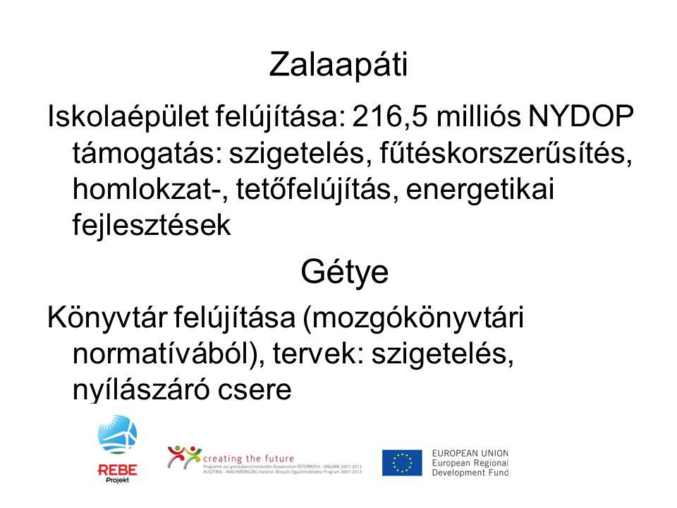 Zalaapáti Iskolaépület felújítása: 216,5 milliós NYDOP támogatás: szigetelés, fűtéskorszerűsítés, homlokzat-, tetőfelújítás, energetikai fejlesztések