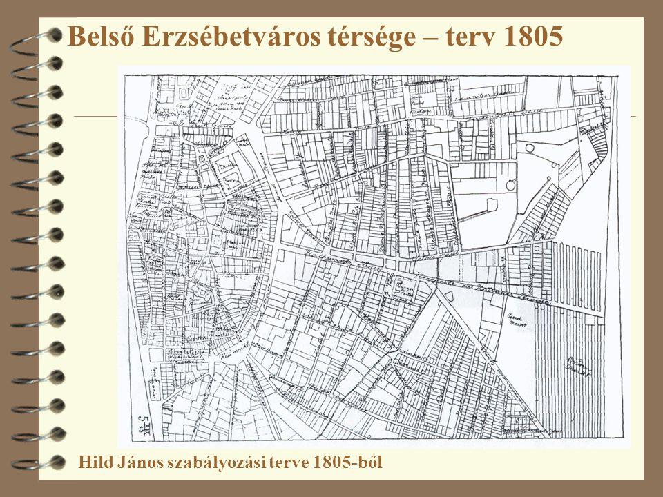 Belső Erzsébetváros térsége – terv 1805 Hild János szabályozási terve 1805-ből