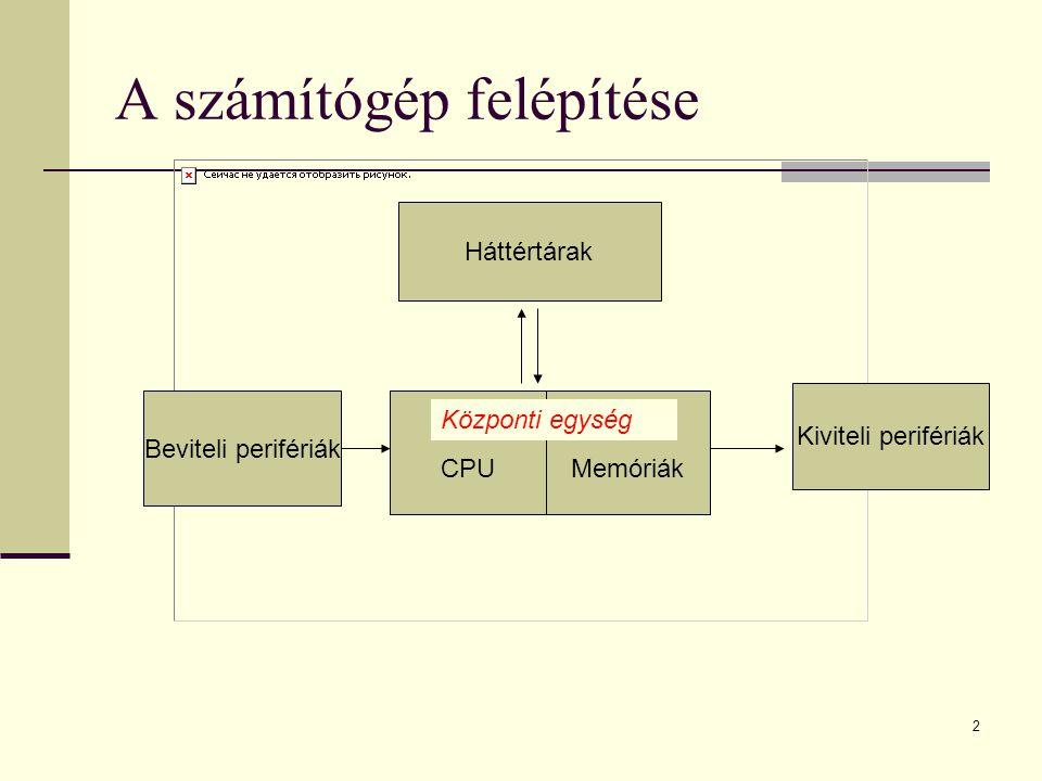 2 A számítógép felépítése CPUMemóriák Központi egység Beviteli perifériák Kiviteli perifériák Háttértárak