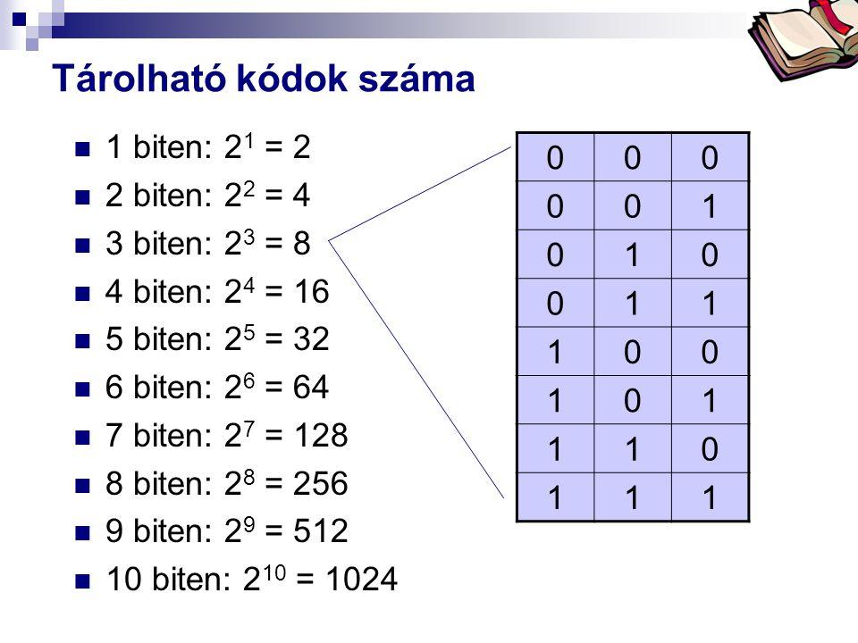 Bóta Laca Tárolható kódok száma  1 biten: 2 1 = 2  2 biten: 2 2 = 4  3 biten: 2 3 = 8  4 biten: 2 4 = 16  5 biten: 2 5 = 32  6 biten: 2 6 = 64  7 biten: 2 7 = 128  8 biten: 2 8 = 256  9 biten: 2 9 = 512  10 biten: 2 10 = 1024 000 001 010 011 100 101 110 111