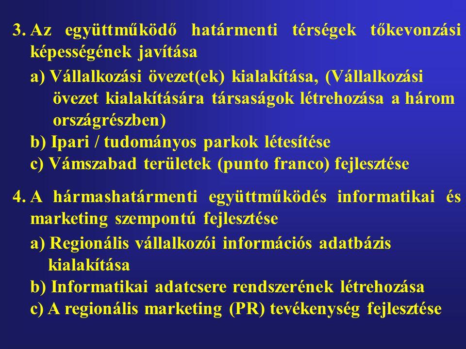 3.Az együttműködő határmenti térségek tőkevonzási képességének javítása a) Vállalkozási övezet(ek) kialakítása, (Vállalkozási övezet kialakítására társaságok létrehozása a három országrészben) b) Ipari / tudományos parkok létesítése c) Vámszabad területek (punto franco) fejlesztése 4.A hármashatármenti együttműködés informatikai és marketing szempontú fejlesztése a) Regionális vállalkozói információs adatbázis kialakítása b) Informatikai adatcsere rendszerének létrehozása c) A regionális marketing (PR) tevékenység fejlesztése