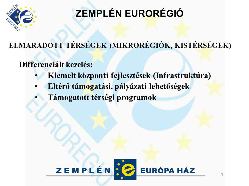 ZEMPLÉN EURORÉGIÓ 4 Differenciált kezelés: •Kiemelt központi fejlesztések (Infrastruktúra) •Eltérő támogatási, pályázati lehetőségek •Támogatott térségi programok ELMARADOTT TÉRSÉGEK (MIKRORÉGIÓK, KISTÉRSÉGEK)
