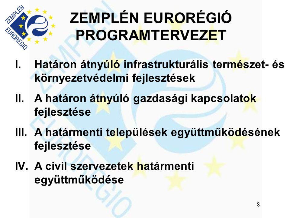 ZEMPLÉN EURORÉGIÓ PROGRAMTERVEZET I.Határon átnyúló infrastrukturális természet- és környezetvédelmi fejlesztések II.A határon átnyúló gazdasági kapcsolatok fejlesztése III.A határmenti települések együttműködésének fejlesztése IV.A civil szervezetek határmenti együttműködése 8