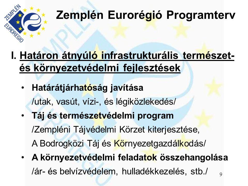 Zemplén Eurorégió Programterv I.