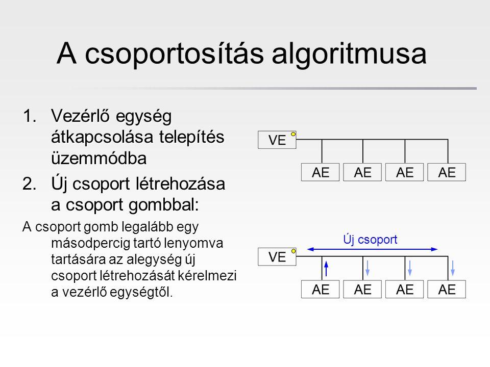 A csoportosítás algoritmusa 1.Vezérlő egység átkapcsolása telepítés üzemmódba 2.Új csoport létrehozása a csoport gombbal: A csoport gomb legalább egy másodpercig tartó lenyomva tartására az alegység új csoport létrehozását kérelmezi a vezérlő egységtől.