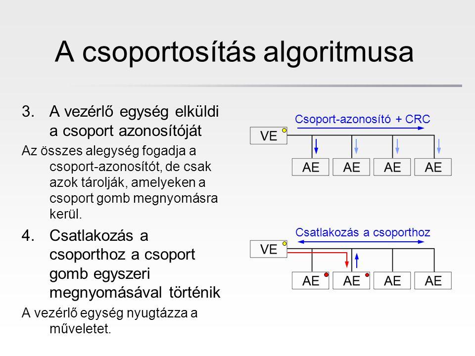 A csoportosítás algoritmusa 3.A vezérlő egység elküldi a csoport azonosítóját Az összes alegység fogadja a csoport-azonosítót, de csak azok tárolják, amelyeken a csoport gomb megnyomásra kerül.