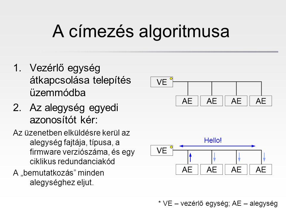 """A címezés algoritmusa 1.Vezérlő egység átkapcsolása telepítés üzemmódba 2.Az alegység egyedi azonosítót kér: Az üzenetben elküldésre kerül az alegység fajtája, típusa, a firmware verziószáma, és egy ciklikus redundanciakód A """"bemutatkozás minden alegységhez eljut."""