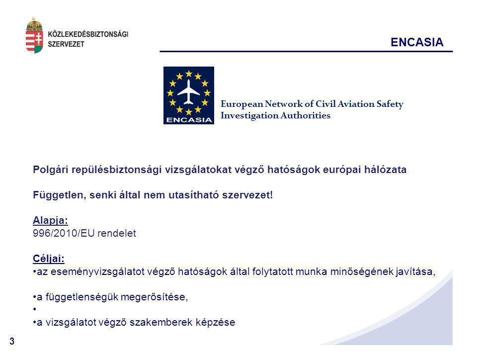 3 European Network of Civil Aviation Safety Investigation Authorities ENCASIA Polgári repülésbiztonsági vizsgálatokat végző hatóságok európai hálózata