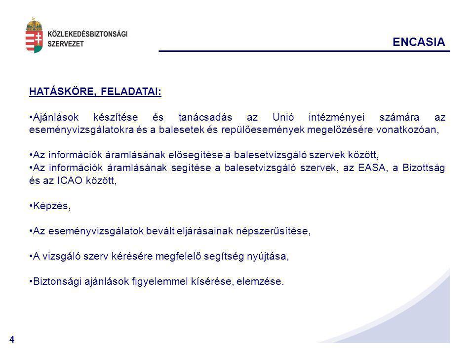 4 ENCASIA HATÁSKÖRE, FELADATAI: •Ajánlások készítése és tanácsadás az Unió intézményei számára az eseményvizsgálatokra és a balesetek és repülőesemény