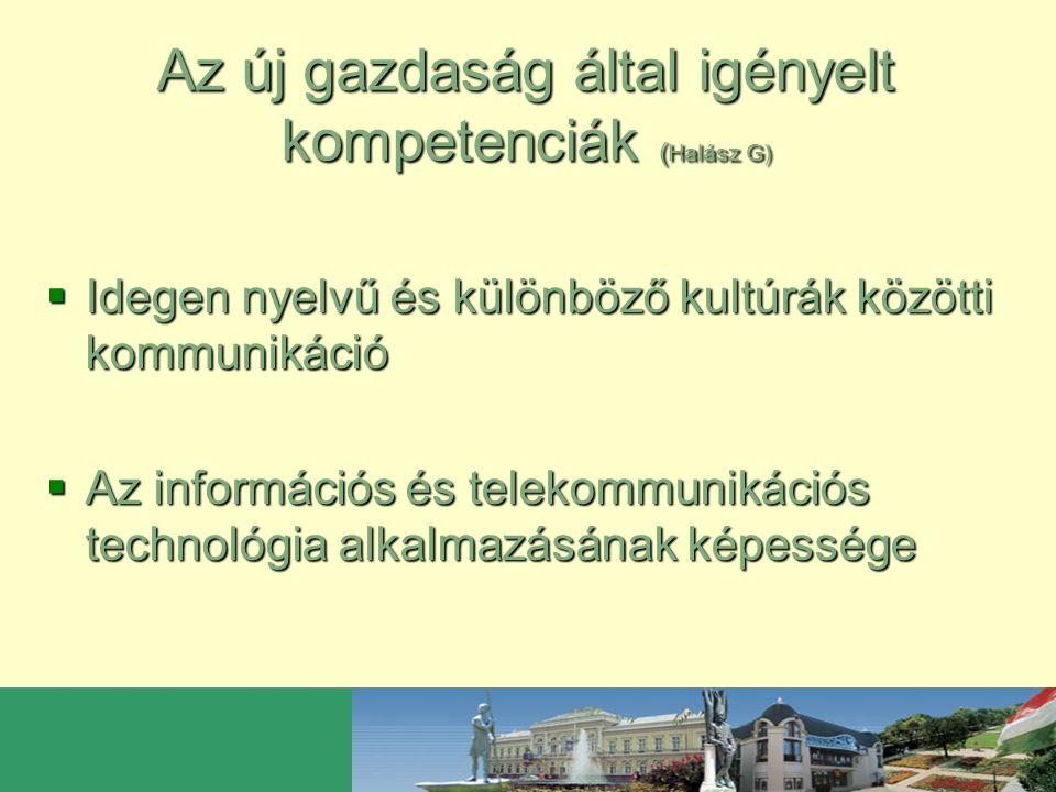 Az új gazdaság által igényelt kompetenciák ( Halász G)  Idegen nyelvű és különböző kultúrák közötti kommunikáció  Az információs és telekommunikáció