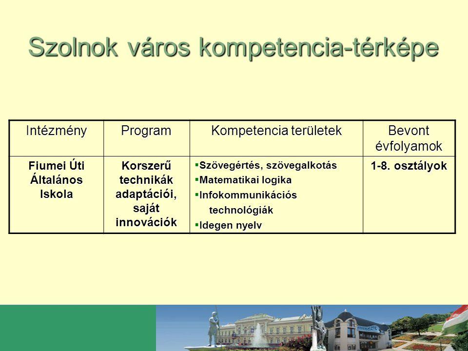 Szolnok város kompetencia-térképe IntézményProgram Kompetencia területek Bevont évfolyamok Varga Katalin Gimnázium Saját innovációk  Szövegértés, szövegalkotás  Matematikai logika  Infokommunikációs technológiák technológiák 9-12.