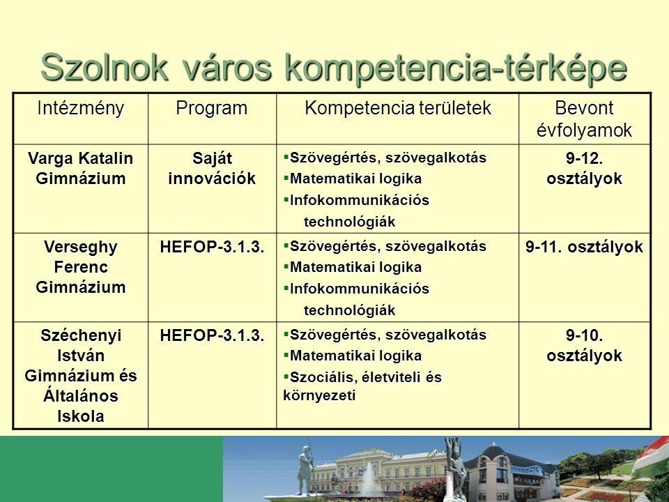 Szolnok város kompetencia-térképe IntézményProgram Kompetencia területek Bevont évfolyamok Szolnoki Szolgáltatási Szakközép- és Szakiskola  Egészségügyi és Szociális Tagintézmény  Ruhaipari Tagintézmény  Kereskedelmi és Vendéglátóipari Tagintézmény HEFOP-3.1.3.