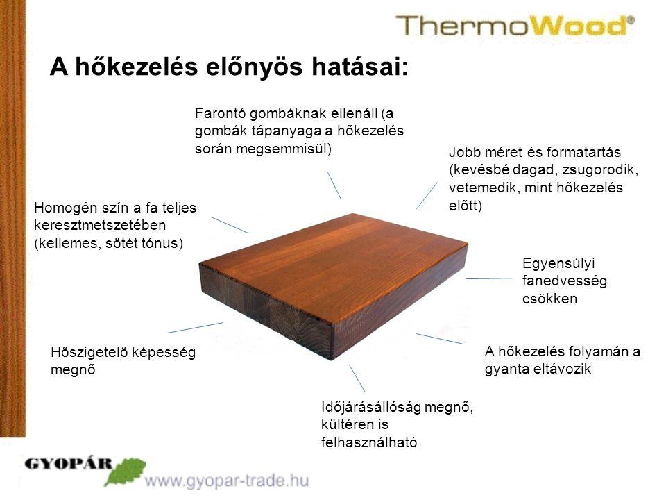 A hőkezelés előnyös hatásai: Farontó gombáknak ellenáll (a gombák tápanyaga a hőkezelés során megsemmisül) Jobb méret és formatartás (kevésbé dagad, zsugorodik, vetemedik, mint hőkezelés előtt) Egyensúlyi fanedvesség csökken A hőkezelés folyamán a gyanta eltávozik Időjárásállóság megnő, kültéren is felhasználható Hőszigetelő képesség megnő Homogén szín a fa teljes keresztmetszetében (kellemes, sötét tónus)