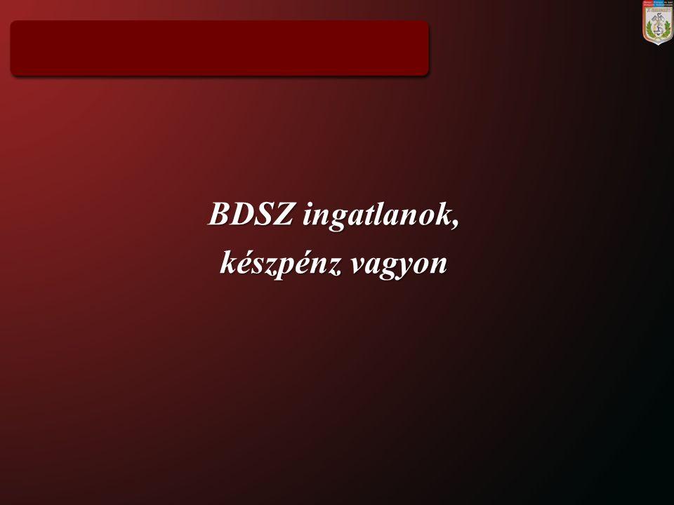 BDSZ székház 1068 Budapest, Városligeti fasor 46-48. Becsült forgalmi érték: 500-700.000.000,- Ft