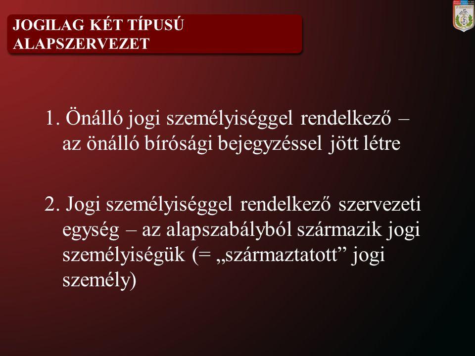 A BDSZ szervezeti egységeinek jogi személyiségéről BDSZ Bírósági bejegyzéssel rendelkező szervezetek Származtatott jogi személyiséggel rendelkező (alap)szervezetek Jogi státusszal nem rendelkező alapszervezetek