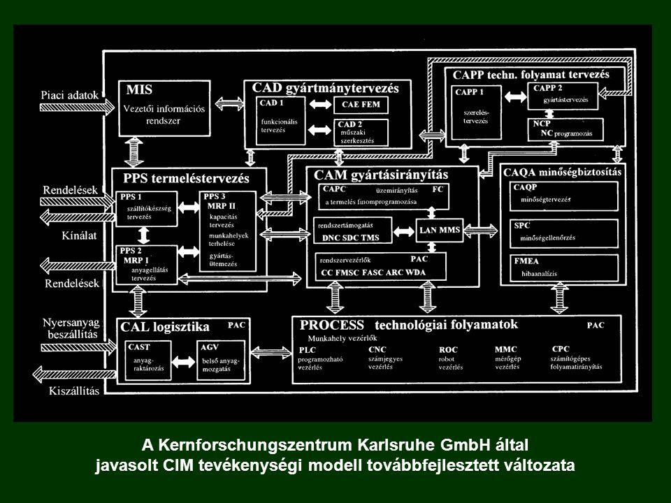  Gyártmányszerkezet lebontása  Gyártmány, szerelési egység, részegység, szerelvény, alkatrészcsoport, egyedi alkatrész  Helyben gyártandó alkatrészek gyártási lehetőségeinek feltérképezése  Előgyártmánygyártás, alkatszgyártás, szerelés közötti csatlakozási felületek meghatározása (nyersdarab, méretláncok)  A megvalósító gyáregységek, üzemek, gyártósorok, gyártórendszerek kijelölése (előválasztás) A technológiai előtervezés