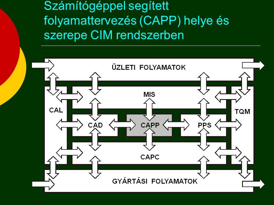 Cél: egy felületcsoport folyamatos megmunkálása egy szerszámgéptípuson Tervezés során ismertté válnak:  ráhagyás eltávolításához szükséges műveletelemek  műveletelemek sorrendje  szerszámok  szerszámok elrendezése Művelettervezés