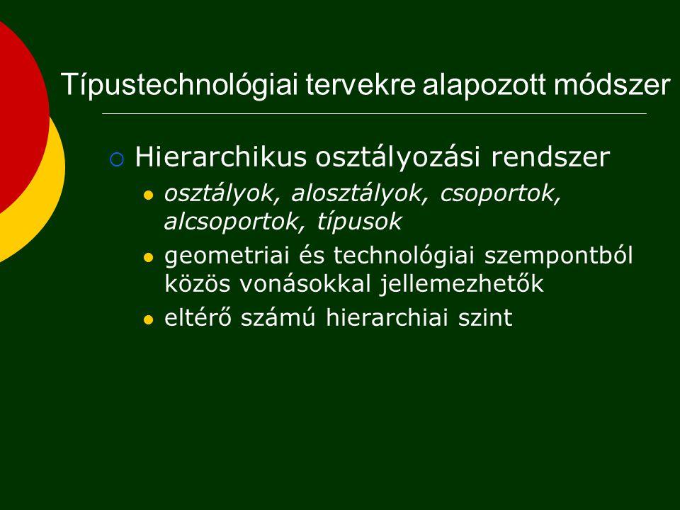  Hierarchikus osztályozási rendszer  osztályok, alosztályok, csoportok, alcsoportok, típusok  geometriai és technológiai szempontból közös vonásokkal jellemezhetők  eltérő számú hierarchiai szint Típustechnológiai tervekre alapozott módszer