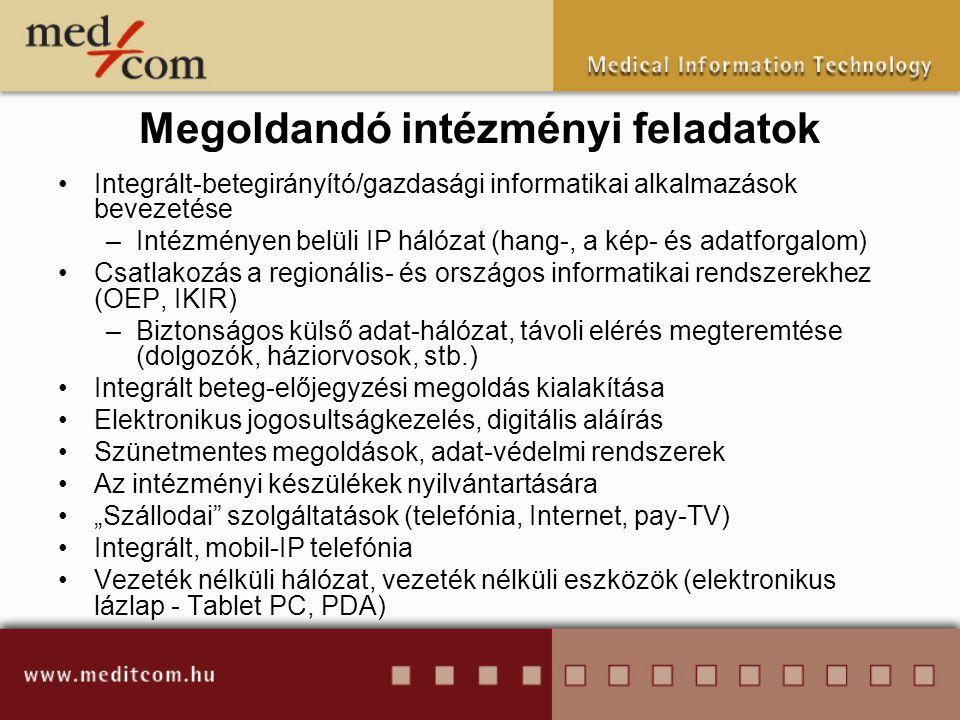 Megoldandó intézményi feladatok •Integrált-betegirányító/gazdasági informatikai alkalmazások bevezetése –Intézményen belüli IP hálózat (hang-, a kép-
