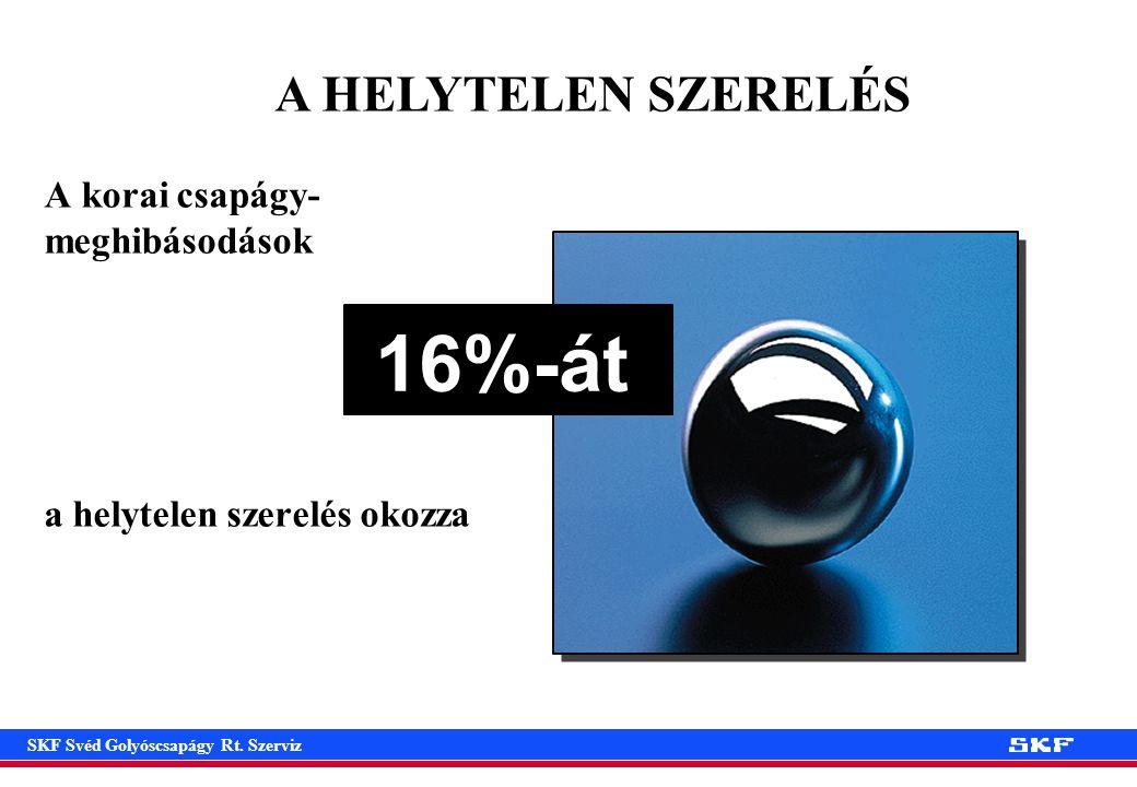 SKF Svéd Golyóscsapágy Rt.Szerviz A zsírok meghatározó tulajdonságai Hőm.
