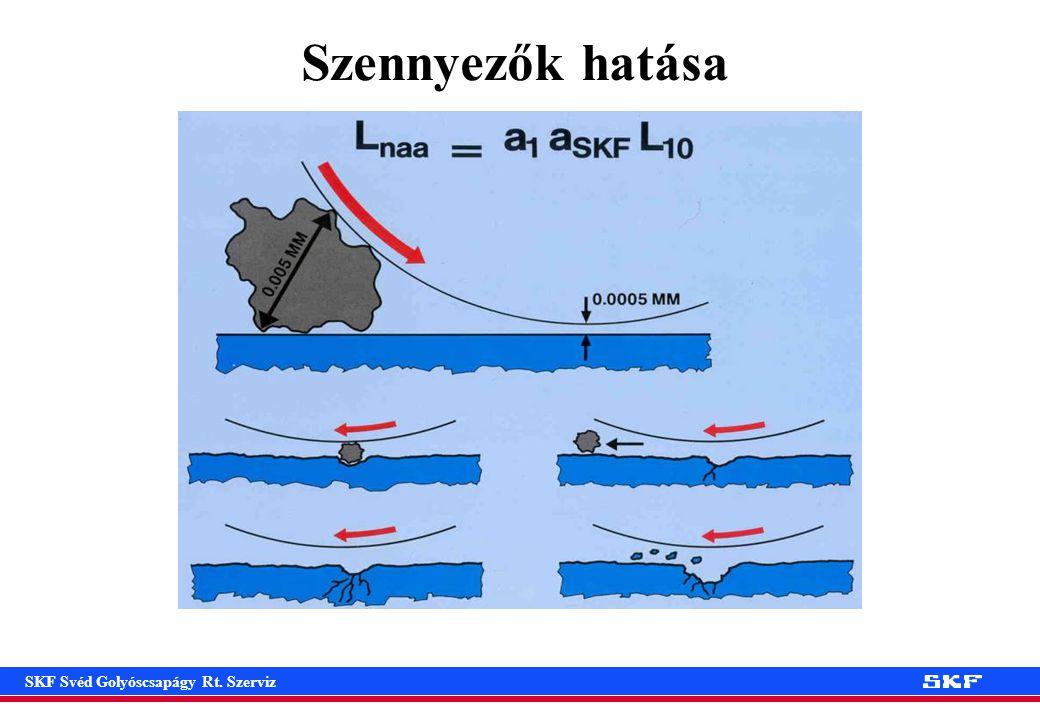 SKF Svéd Golyóscsapágy Rt. Szerviz Szennyezők hatása