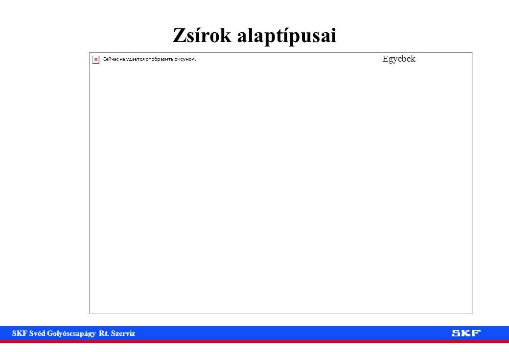 SKF Svéd Golyóscsapágy Rt. Szerviz Zsírok alaptípusai Egyebek