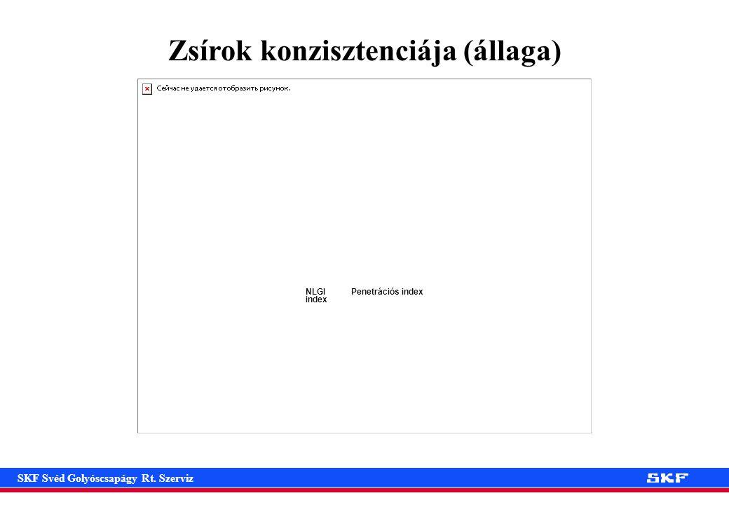 SKF Svéd Golyóscsapágy Rt. Szerviz Zsírok konzisztenciája (állaga) NLGI Penetrációs index index