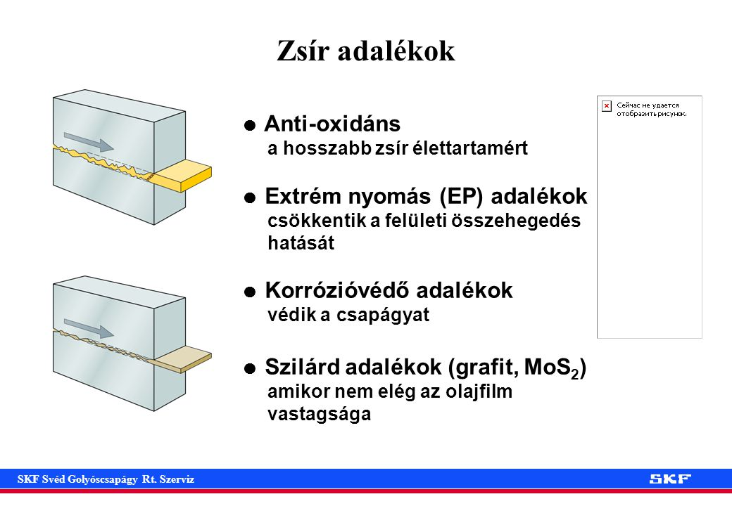 SKF Svéd Golyóscsapágy Rt.