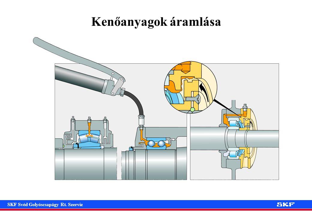 SKF Svéd Golyóscsapágy Rt. Szerviz Kenőanyagok áramlása