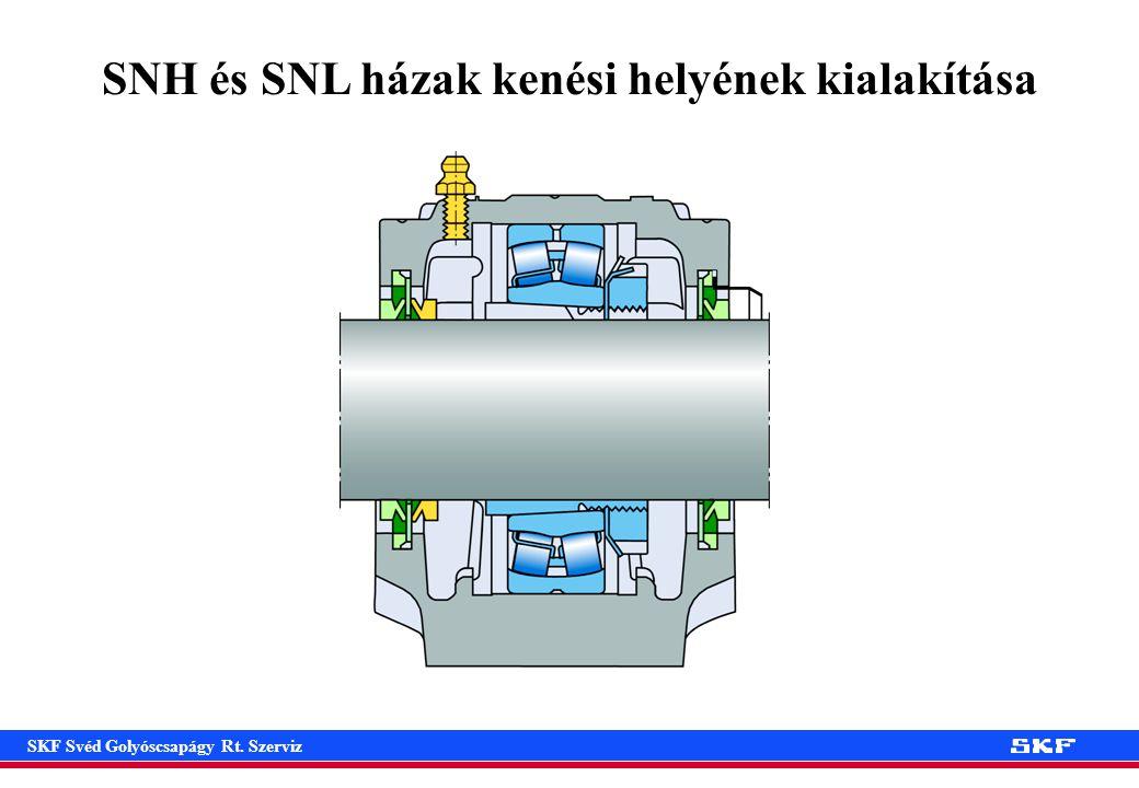 SKF Svéd Golyóscsapágy Rt. Szerviz SNH és SNL házak kenési helyének kialakítása