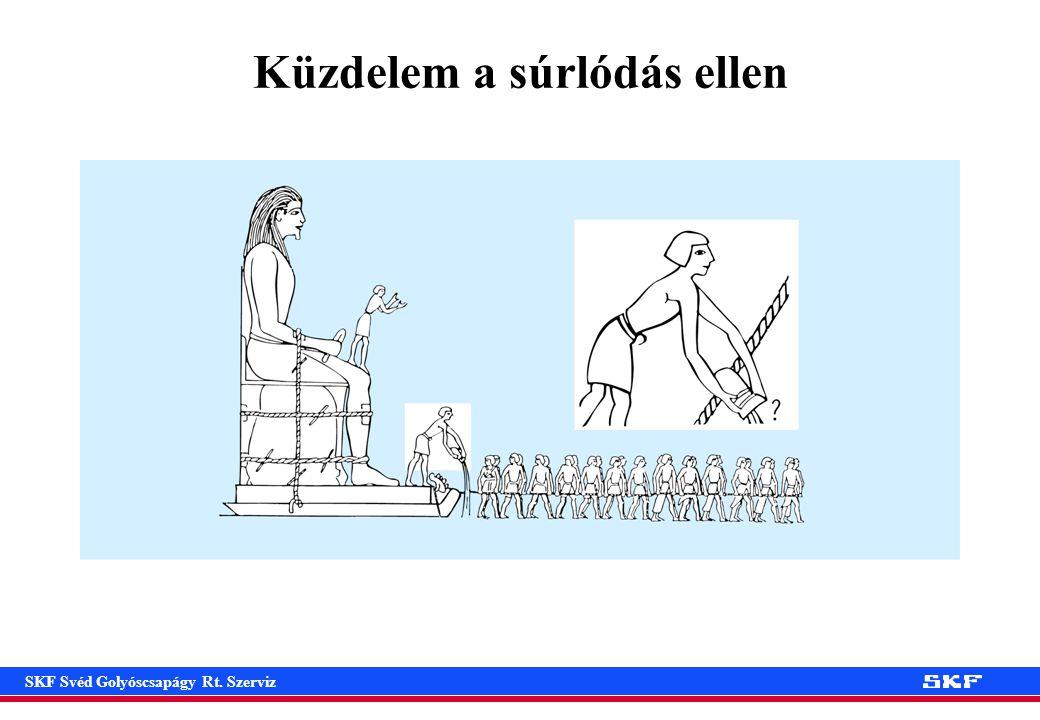 SKF Svéd Golyóscsapágy Rt. Szerviz A csapágy kenése a beszereléskor
