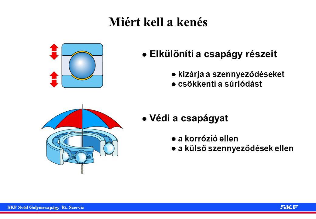SKF Svéd Golyóscsapágy Rt. Szerviz Viszkozitás számítások