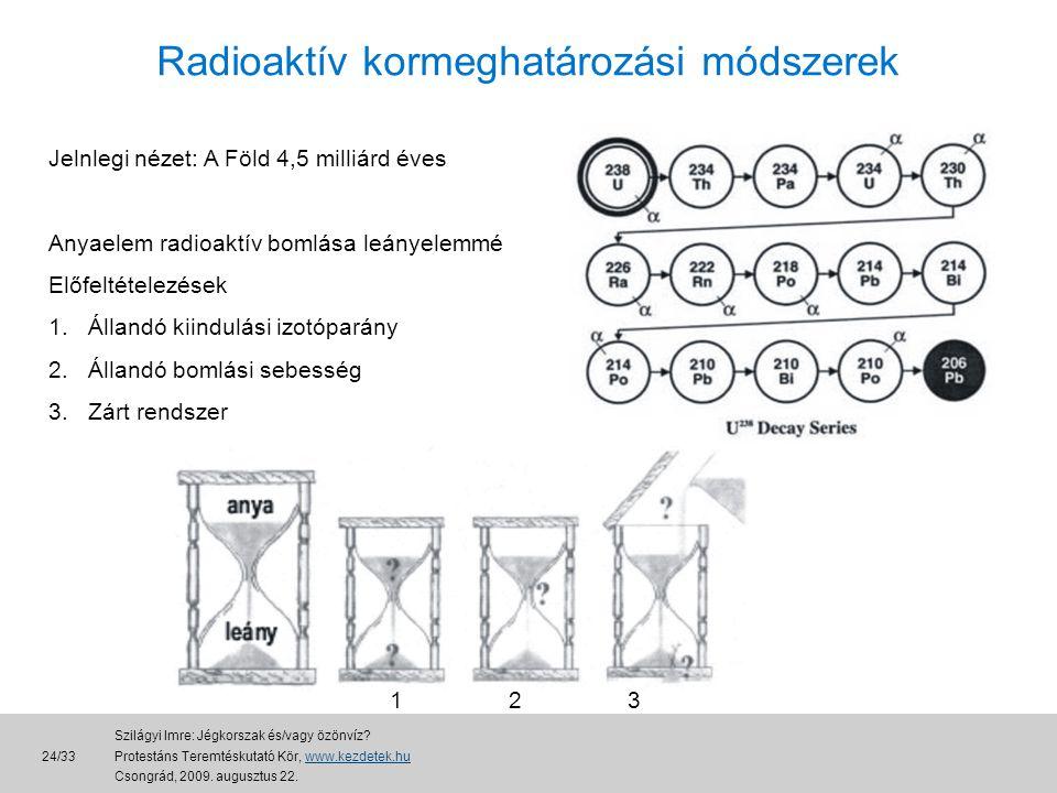 Radioaktív kormeghatározási módszerek Jelnlegi nézet: A Föld 4,5 milliárd éves Anyaelem radioaktív bomlása leányelemmé Előfeltételezések 1.Állandó kiindulási izotóparány 2.Állandó bomlási sebesség 3.Zárt rendszer 1 2 3 24/33 Szilágyi Imre: Jégkorszak és/vagy özönvíz.