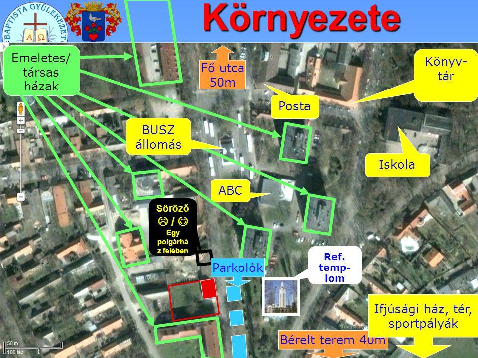 Környezete .Könyv- tár Iskola Fő utca 50m Bérelt terem 40m Ref.