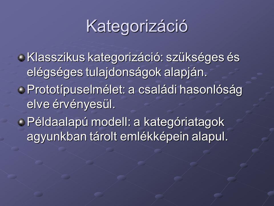 Kategorizáció Klasszikus kategorizáció: szükséges és elégséges tulajdonságok alapján.