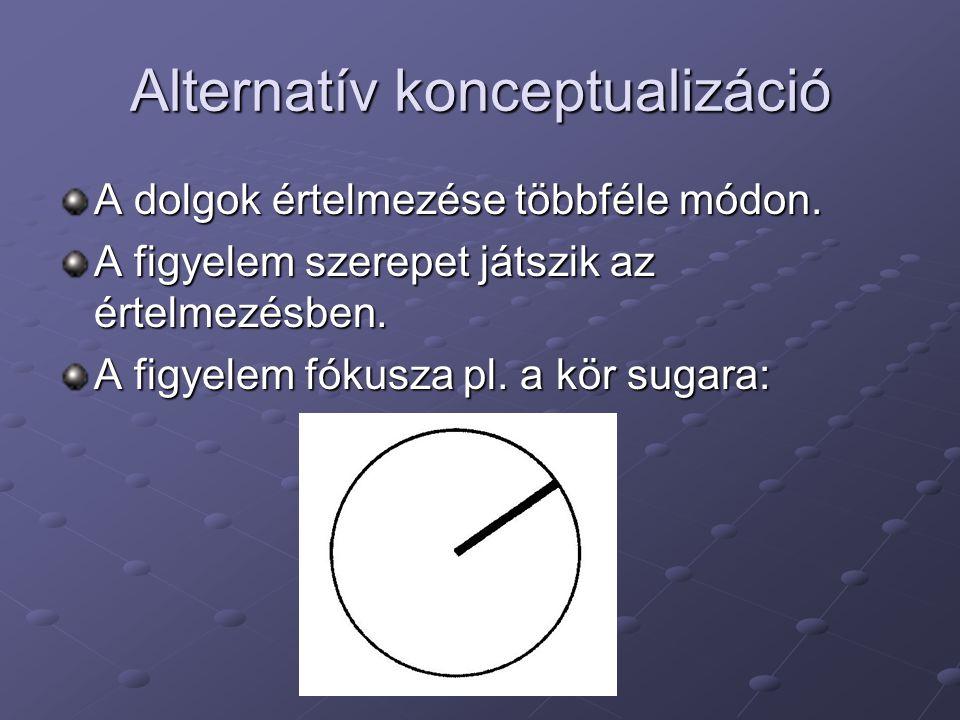 Alternatív konceptualizáció A dolgok értelmezése többféle módon.