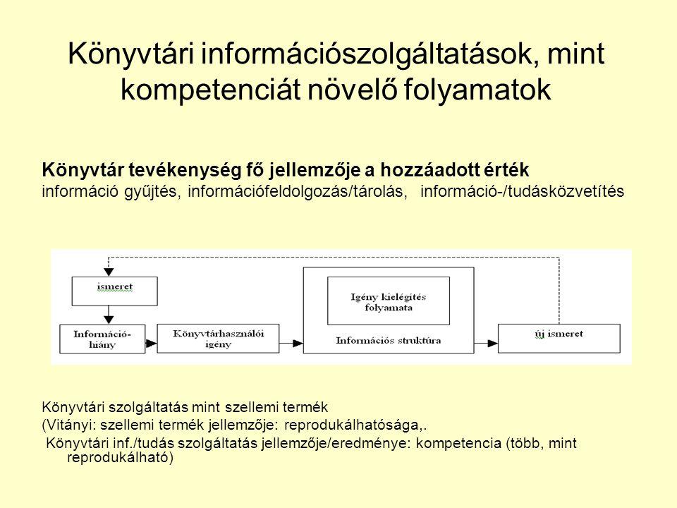 Könyvtári információszolgáltatások, mint kompetenciát növelő folyamatok Könyvtár tevékenység fő jellemzője a hozzáadott érték információ gyűjtés, info