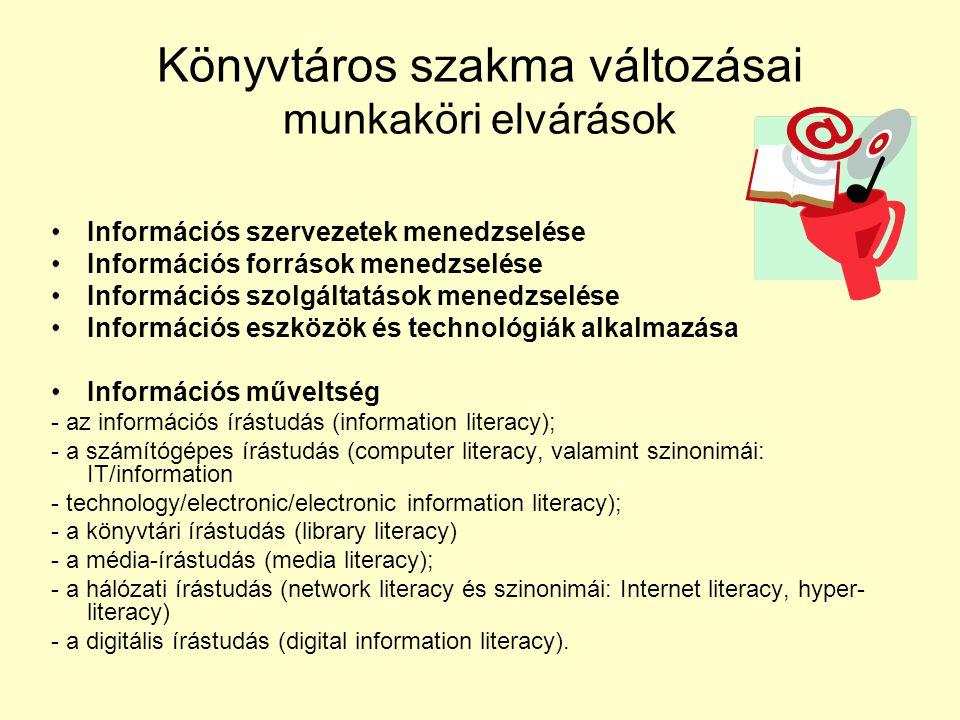 Könyvtáros szakma változásai munkaköri elvárások •Információs szervezetek menedzselése •Információs források menedzselése •Információs szolgáltatások