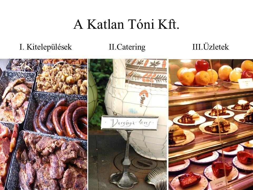 A Katlan Tóni Konyhája koncepciója  A századforduló körül a vidéki Magyarországon A Katlan Tóni Konyhája célja, hogy a hagyományos vidéki kultúrát ve