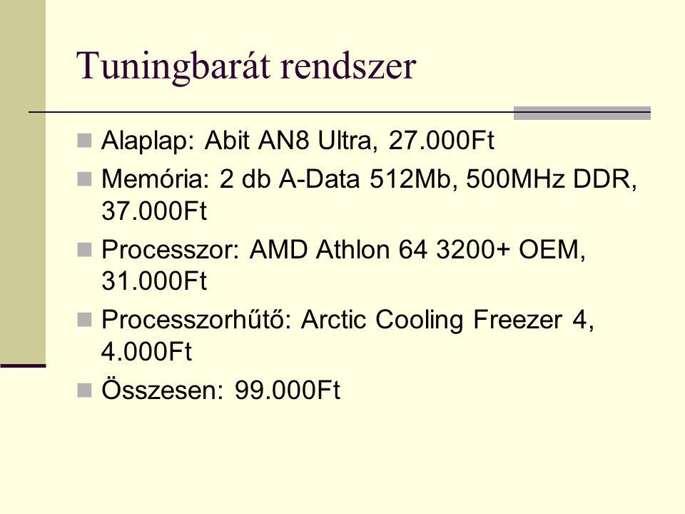 Tuningbarát rendszer  Alaplap: Abit AN8 Ultra, 27.000Ft  Memória: 2 db A-Data 512Mb, 500MHz DDR, 37.000Ft  Processzor: AMD Athlon 64 3200+ OEM, 31.