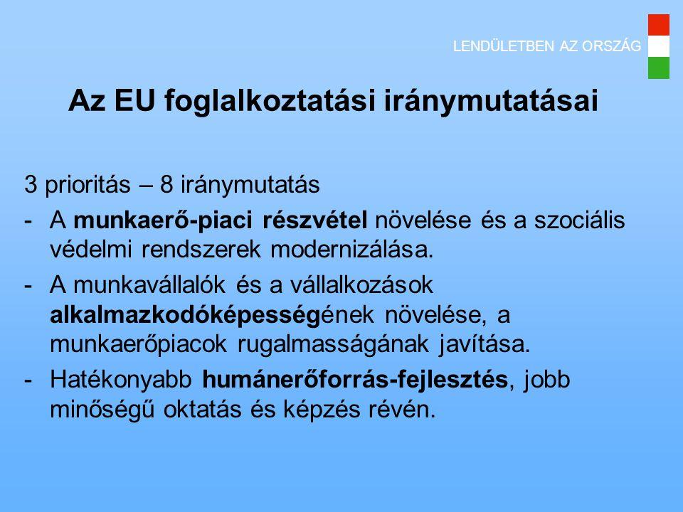 LENDÜLETBEN AZ ORSZÁG Az EU foglalkoztatási iránymutatásai 3 prioritás – 8 iránymutatás -A munkaerő-piaci részvétel növelése és a szociális védelmi rendszerek modernizálása.