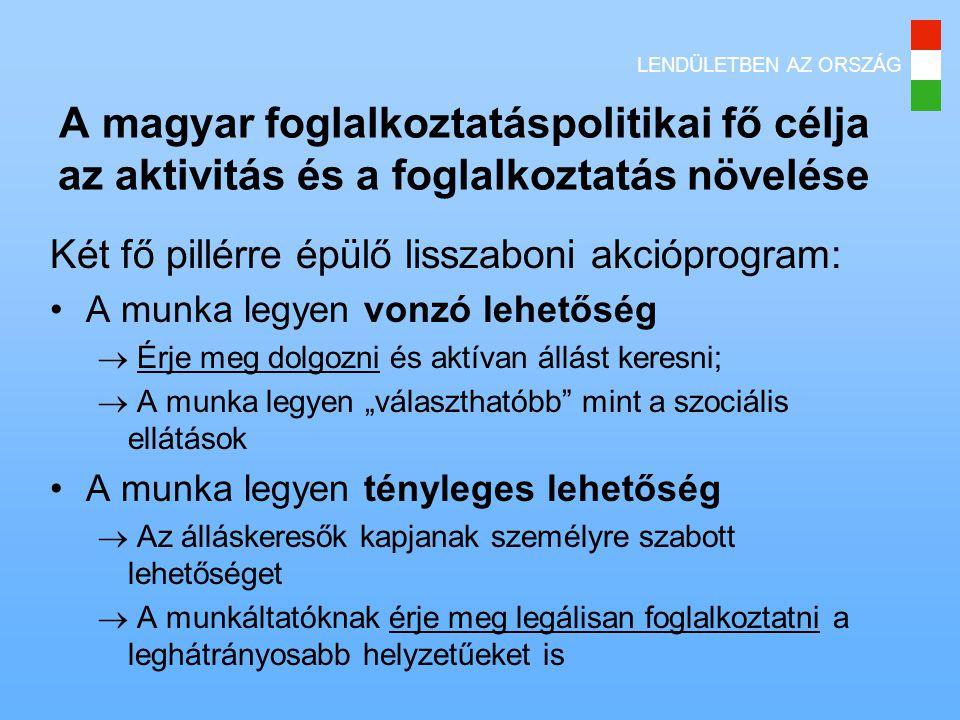 """LENDÜLETBEN AZ ORSZÁG A magyar foglalkoztatáspolitikai fő célja az aktivitás és a foglalkoztatás növelése Két fő pillérre épülő lisszaboni akcióprogram: •A munka legyen vonzó lehetőség  Érje meg dolgozni és aktívan állást keresni;  A munka legyen """"választhatóbb mint a szociális ellátások •A munka legyen tényleges lehetőség  Az álláskeresők kapjanak személyre szabott lehetőséget  A munkáltatóknak érje meg legálisan foglalkoztatni a leghátrányosabb helyzetűeket is"""