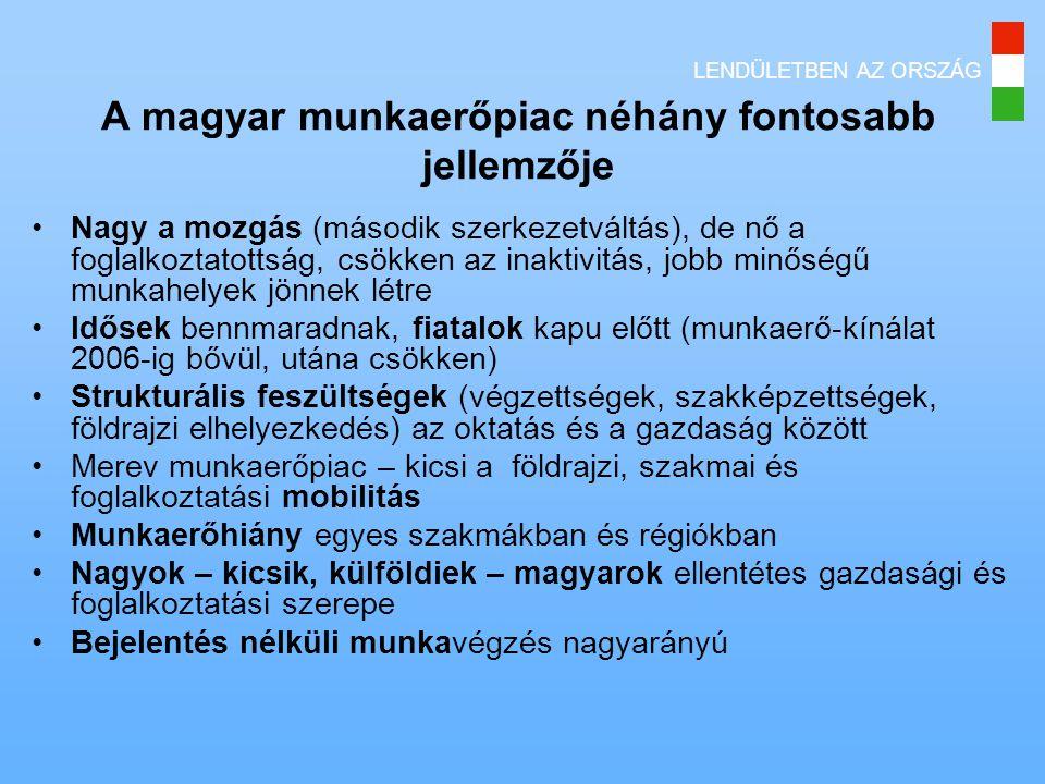 LENDÜLETBEN AZ ORSZÁG A magyar munkaerőpiac néhány fontosabb jellemzője •Nagy a mozgás (második szerkezetváltás), de nő a foglalkoztatottság, csökken az inaktivitás, jobb minőségű munkahelyek jönnek létre •Idősek bennmaradnak, fiatalok kapu előtt (munkaerő-kínálat 2006-ig bővül, utána csökken) •Strukturális feszültségek (végzettségek, szakképzettségek, földrajzi elhelyezkedés) az oktatás és a gazdaság között •Merev munkaerőpiac – kicsi a földrajzi, szakmai és foglalkoztatási mobilitás •Munkaerőhiány egyes szakmákban és régiókban •Nagyok – kicsik, külföldiek – magyarok ellentétes gazdasági és foglalkoztatási szerepe •Bejelentés nélküli munkavégzés nagyarányú